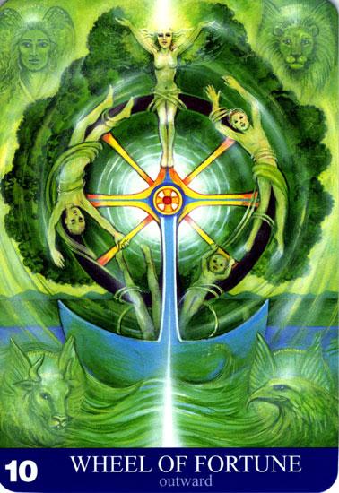 運命の輪(Wheel of Fortune)